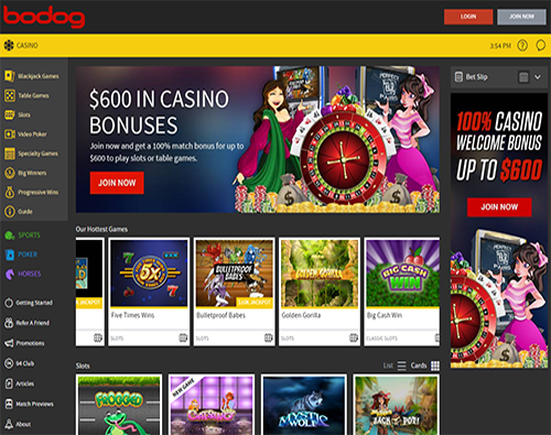 Bodog Casino Points